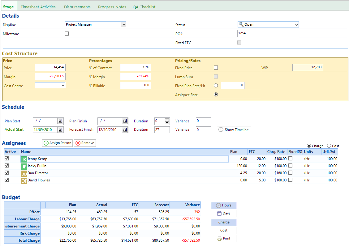 Plan and track Budgets Stage tab