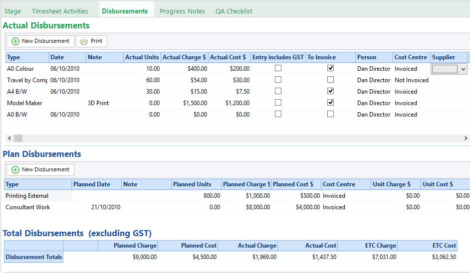 Plan and Track Budgets Disbursements
