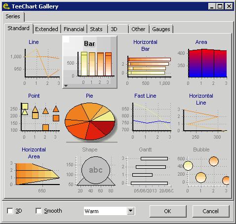 Dashboard Chart Types Custom