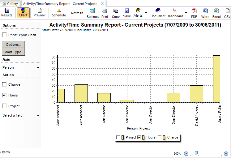 Reports graphs custom