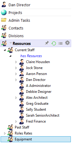 Project Repository Current Staff Tree View